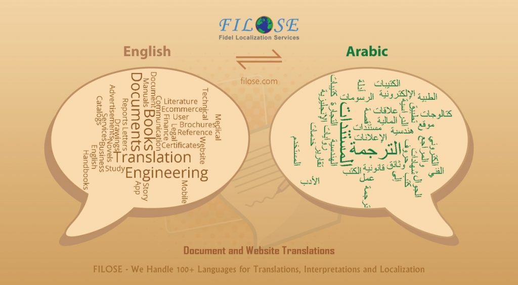Translate English to Arabic | English Arabic Translation Services