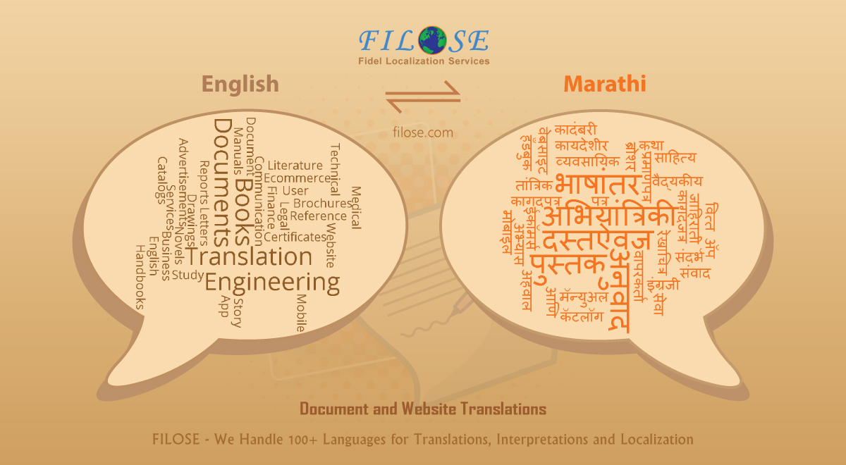 Fastest Means Of Communication Meaning In Marathi